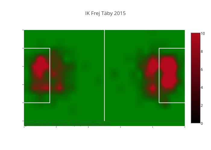 IK Frej Täby 2015