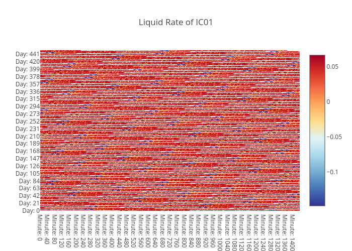 liquid-rate-IC01