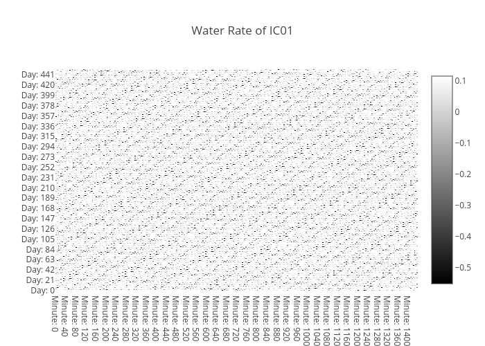 water-rate-IC01
