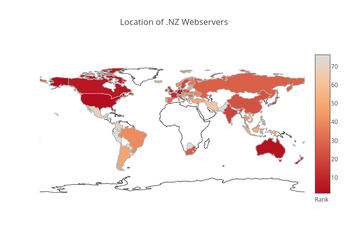 Location of .NZ Webservers
