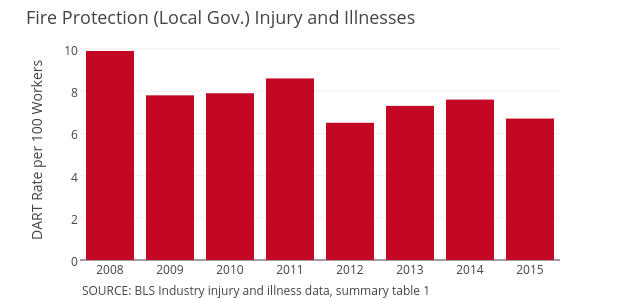 Col1 | bar chart made by Governing | plotly