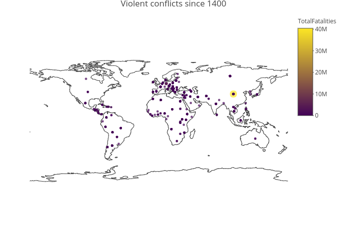 Data Analysis: Visualizing Global Violence Since 1400 A D  with