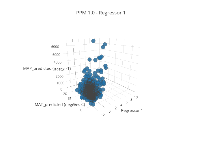 ppm1.0 R1