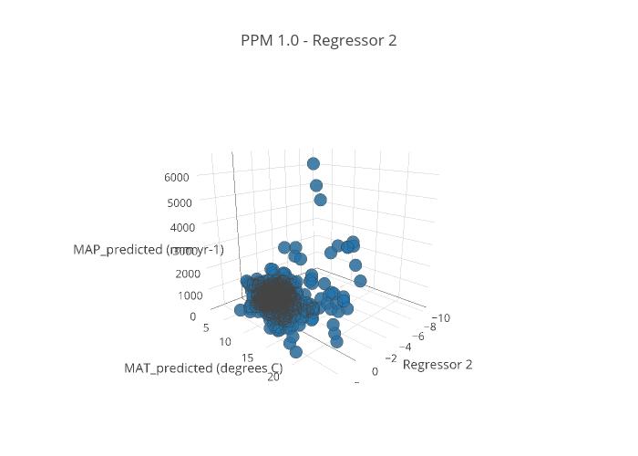PPM1.0_R2