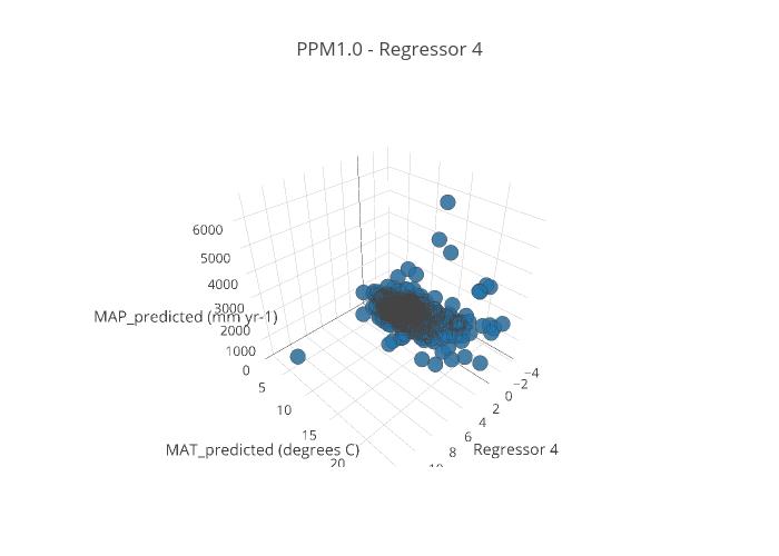 PPM1.0_R4