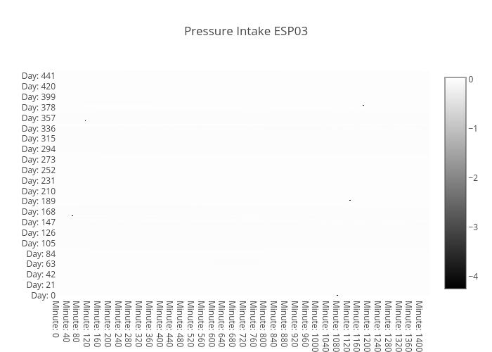 pressure-heatmap-intake-ESP03