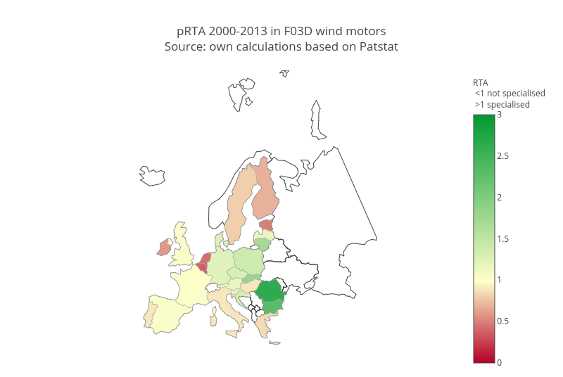 "pRTA 2000-2013 in F03D wind motors<br>Source: own calculations based on <a href=""https://www.patstat.org"">Patstat</a>"