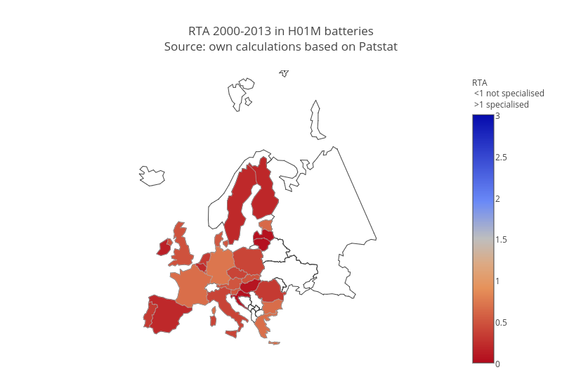 "RTA 2000-2013 in H01M batteries<br>Source: own calculations based on <a href=""https://www.patstat.org"">Patstat</a>"