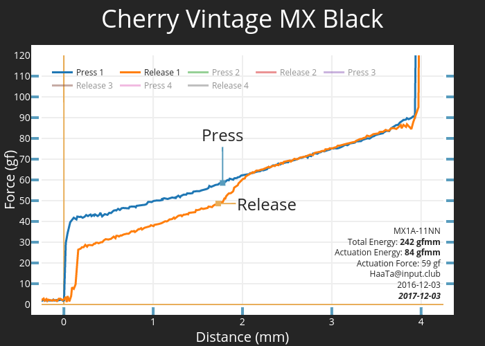 Cherry Vintage MX Black | scatter chart made by Haata | plotly