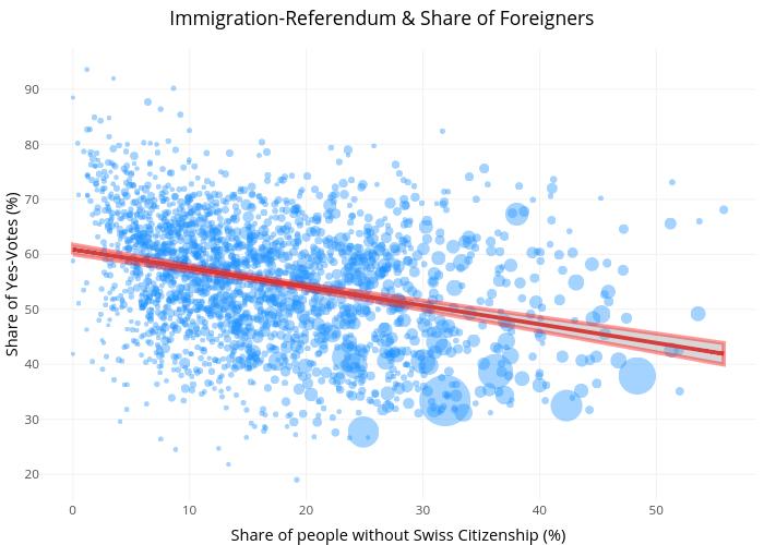 Foreigners-ImmigrationReferendum