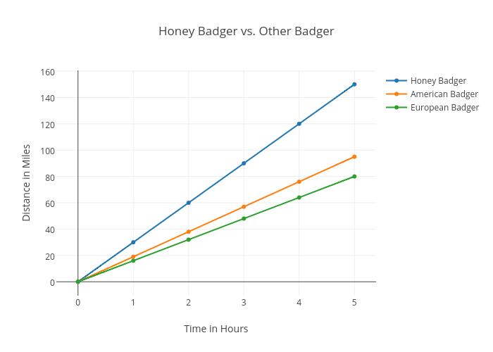 Honey Badger Diagram | Wiring Diagram