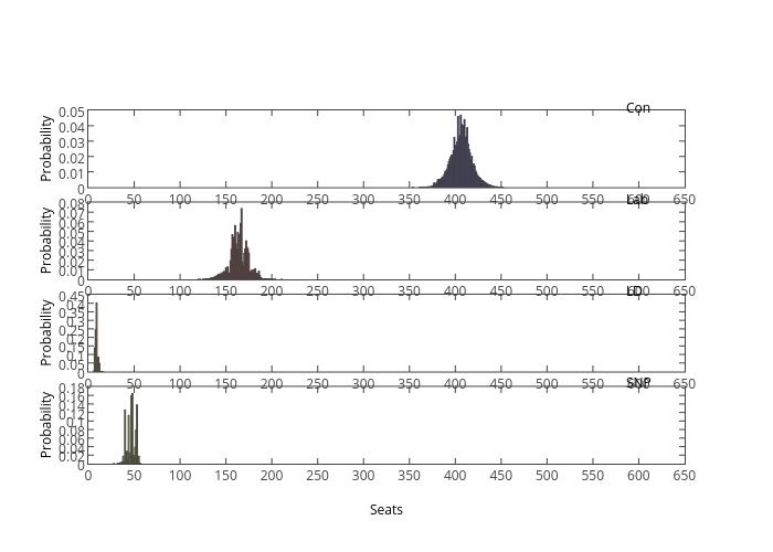 bar chart made by Joe.walshe | plotly