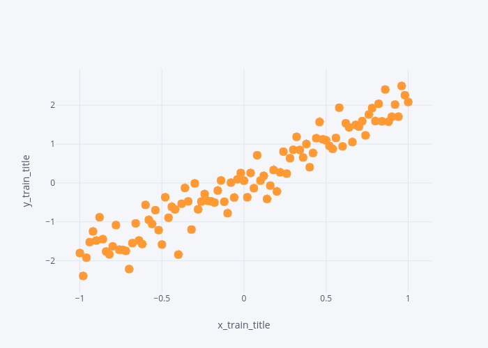 {'font': {'color': '#4D5663'}} | scatter chart made by Jovianlin | plotly