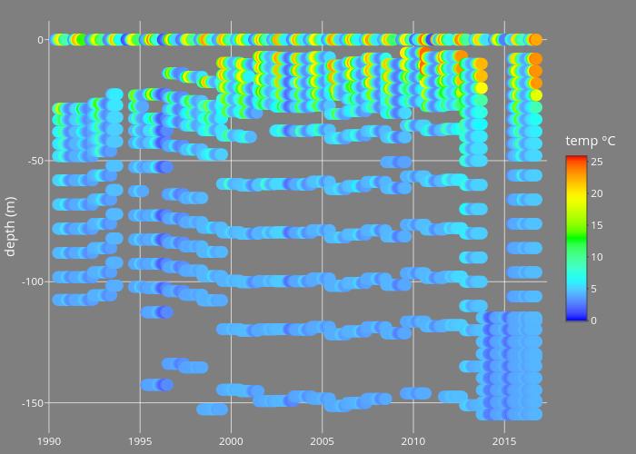 vs 99_ad1bb94ac6e835a407b37307f8ff3e90   scatter chart made by Kaye.lafond   plotly