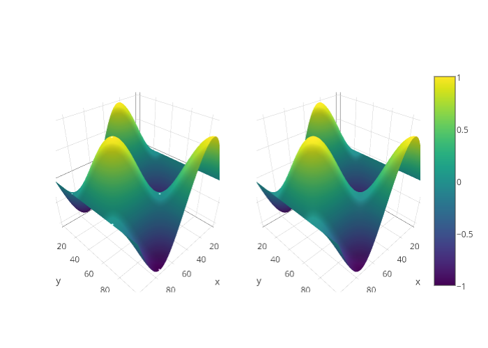 3D Surface Lighting in Python   Plotly