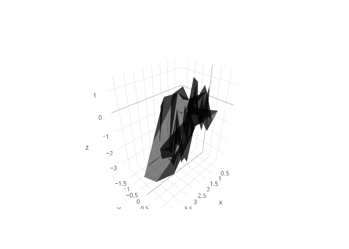 mesh3d made by Kevintest | plotly