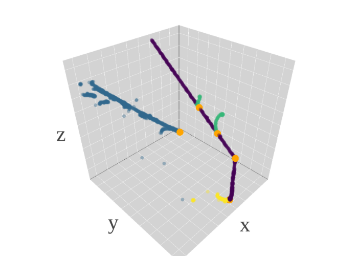SegmentationCategory vs Feature PointsPDG annotation   scatter3d made by Kterao   plotly