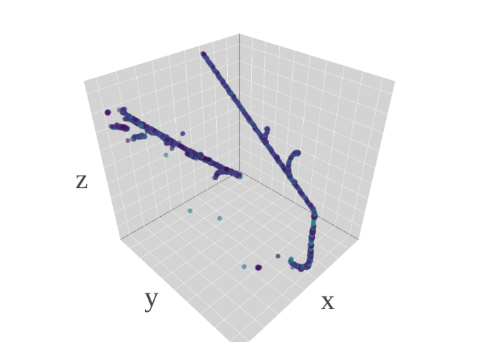 EnergyDeposition   scatter3d made by Kterao   plotly