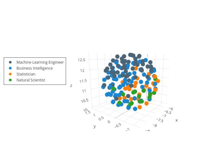 clusteringresults