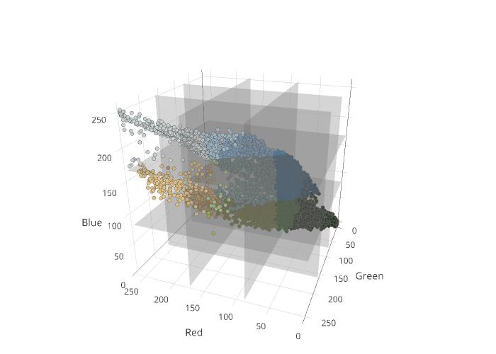grid, grid, grid, grid, grid, grid, points | mesh3d made by Mattnedrich | plotly