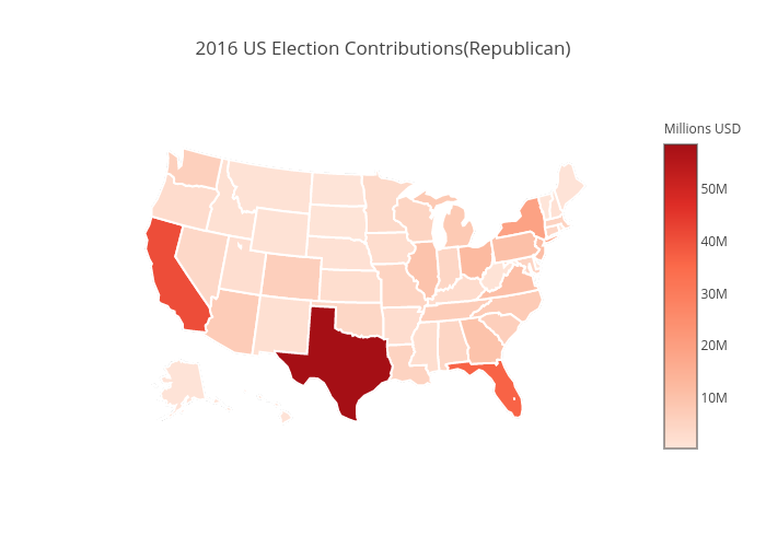 2016 US Election Contributions(Republican) | choropleth made by Mholtzscher | plotly