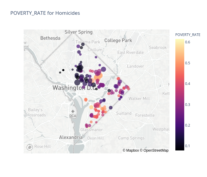 POVERTY_RATE-Homicides