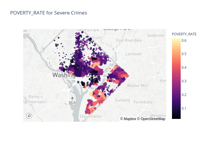 POVERTY_RATE-Severe Crimes