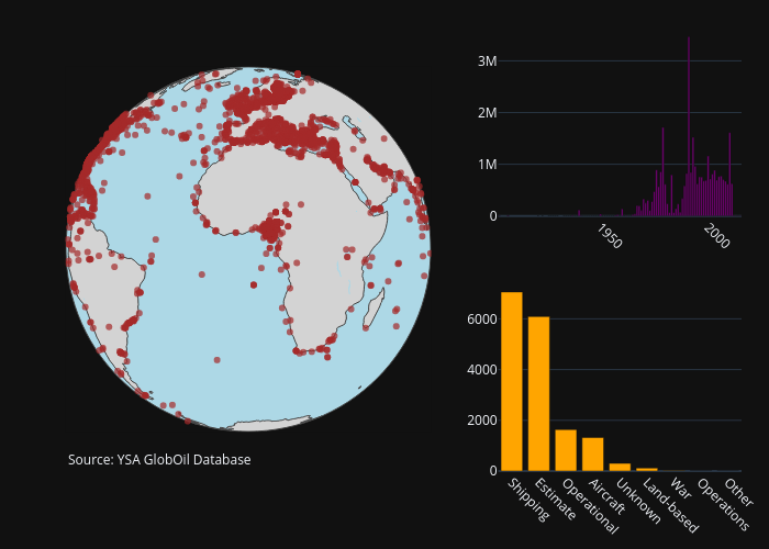 Oil Spill | scattergeo made by Mnemiopsis | plotly