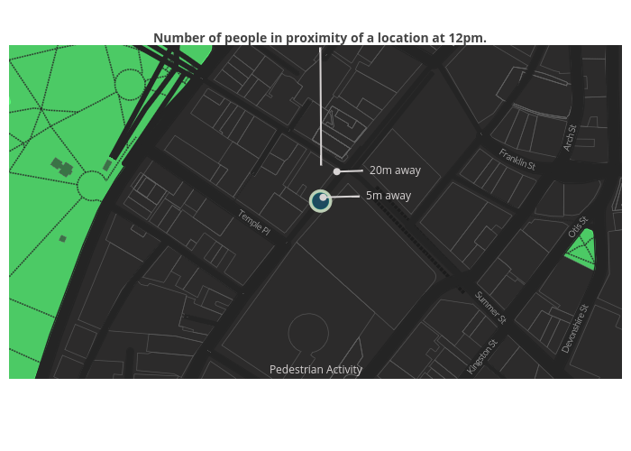 scattermapbox made by Nis2 | plotly