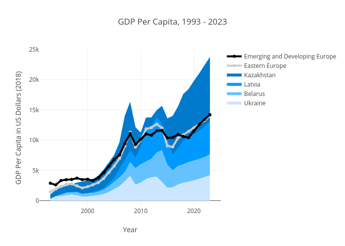 Data Science Blog — Stephen Stirling
