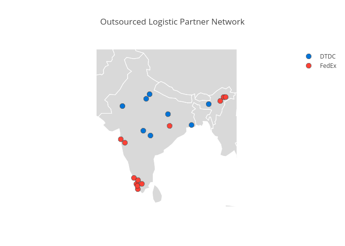 Outsourced Logistic Partner Network