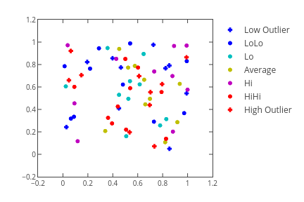 Line and Scatter Plots | Plotly