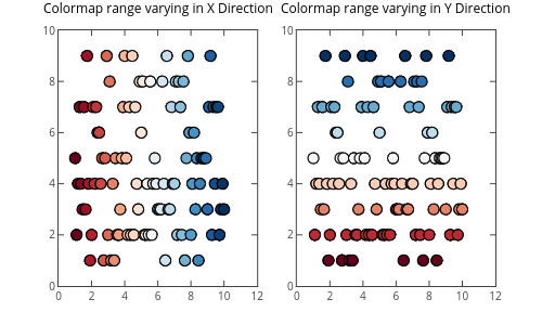 Matplotlib Colors and Colormaps | Examples | Plotly