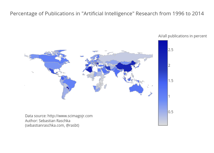 """Percentage of Publications in """"Artificial Intelligence"""" Research from 1996 to 2014 