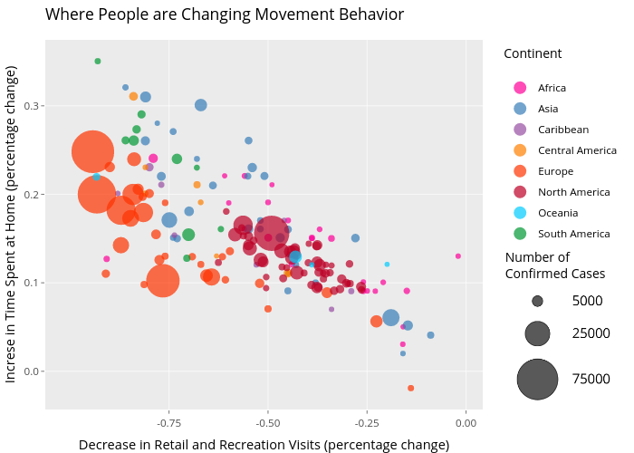 Where People are Changing Movement Behavior   scatter chart made by Seolhalee   plotly