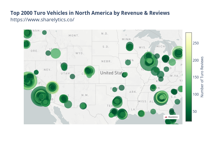 Top 2000 Turo Vehicles in North America by Revenue & Reviews v1