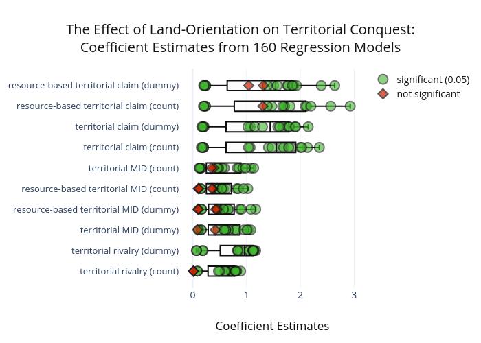land-orientation