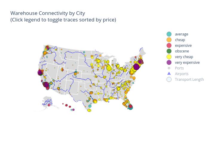 city warehouses bubble graph