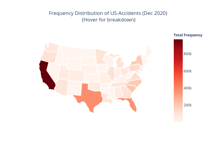 us_accident_frequency
