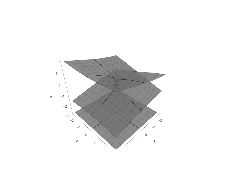 scatter3d made by Stephenwelch | plotly