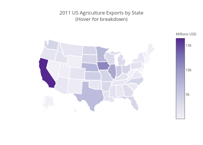 2011 US Agriculture Exports by State(Hover for breakdown) | choropleth made by Takanori | plotly