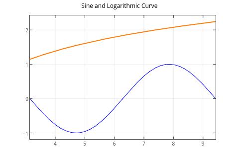 Matplotlib Figure to Plotly Figure | plotly