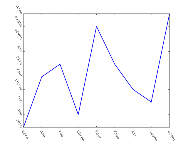 _line0 | line chart made by Tarzzz | plotly
