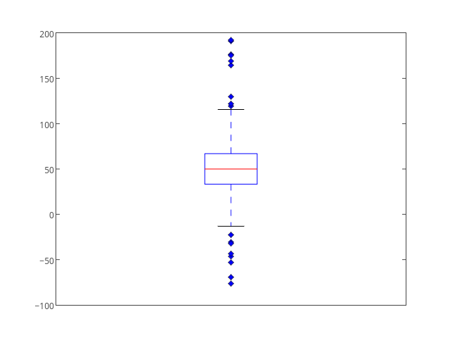 _line0, _line1, _line2, _line3, _line4, _line5, _line6 | line chart made by Tarzzz | plotly