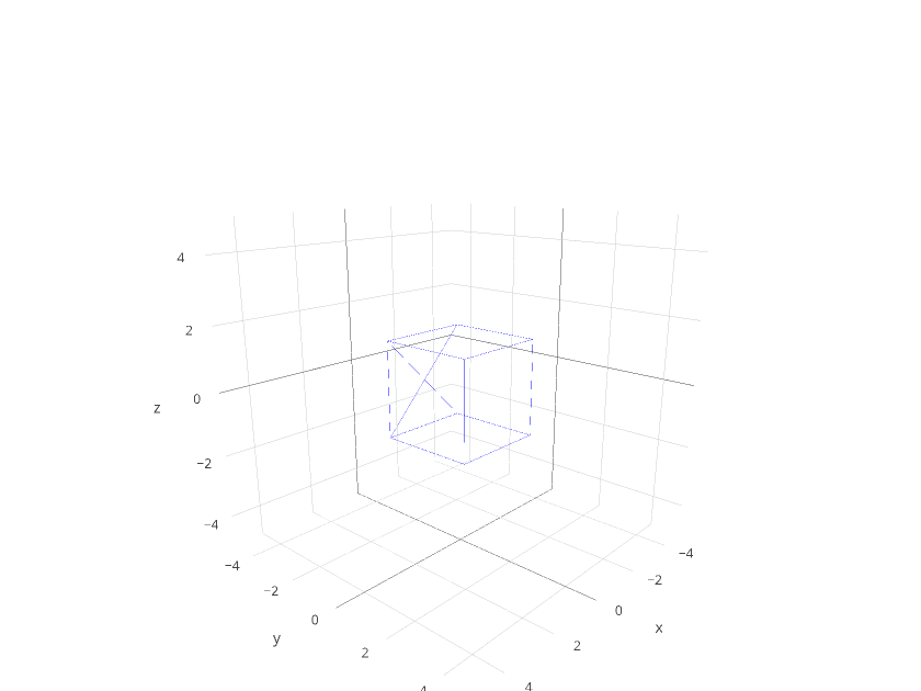 | filled scatter3d made by Tarzzz | plotly