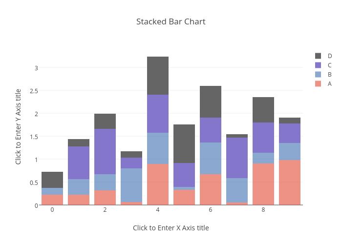 bar chart-#23