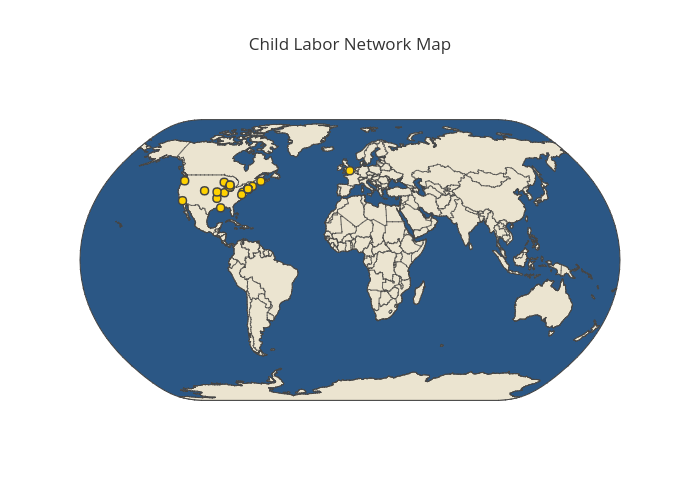 Child Labor Network Map