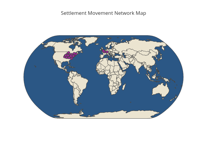 Settlement Movement Map