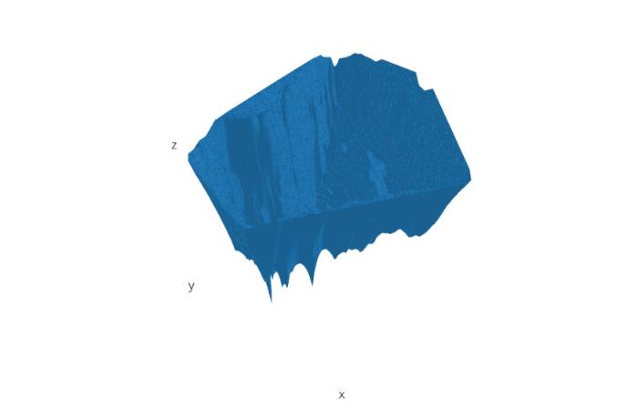 y vs x | mesh3d made by Thitinan | plotly