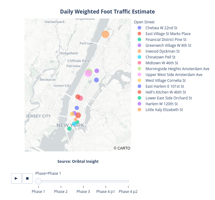Daily Weighted Foot Traffic Estimate | scattermapbox made by Trd_data | plotly